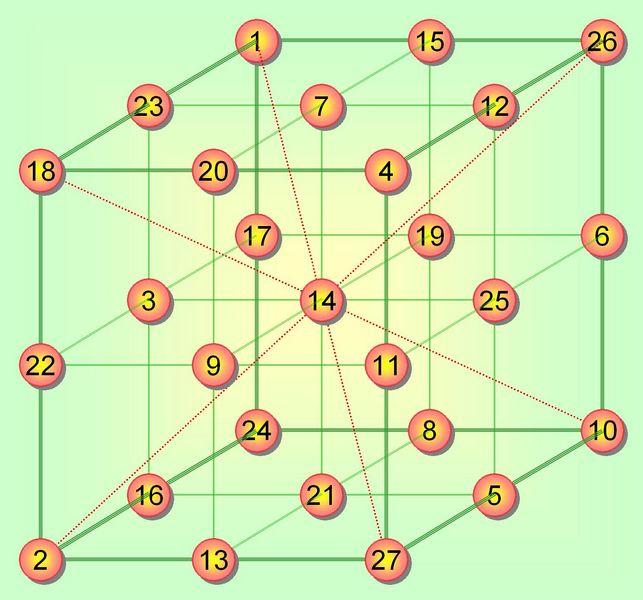 Die Summe Der Zahlen Von 1 Bis 100 Za Ist Also I 0 I 0 Za Pictures to pin on Pinterest