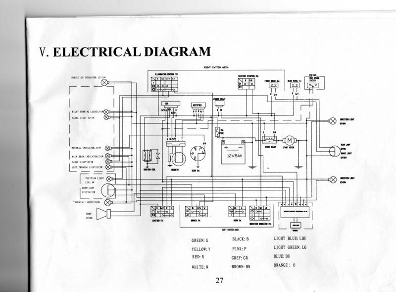 Img on Atv Wiring Diagram