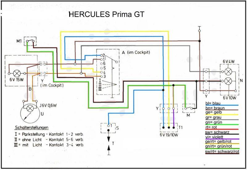 Hercules Prima GT Licht geht nicht mehr - Hercules Forum