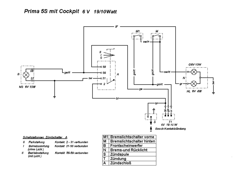 How To Clean Air Conditioner Evaporator Coils Part 3 furthermore Heil Furnace Draft Inducer Motor also Carrier Furnace Ignitor Location also Tx likewise Danelectro Pedal Schematic. on heil wiring diagram