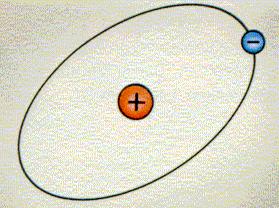 größenverhältnis atomkern atomhülle