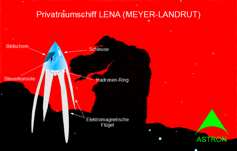 Privatraumschiff Lena