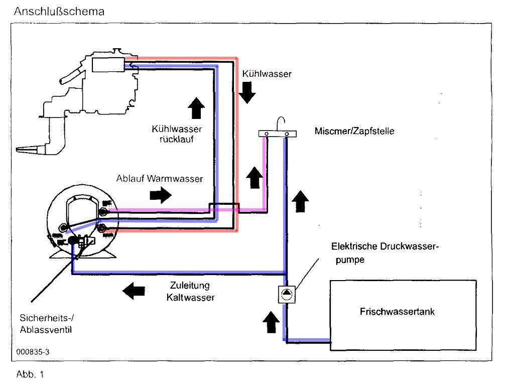 Ziemlich Wie Funktioniert Ein Boilersystem Galerie - Elektrische ...