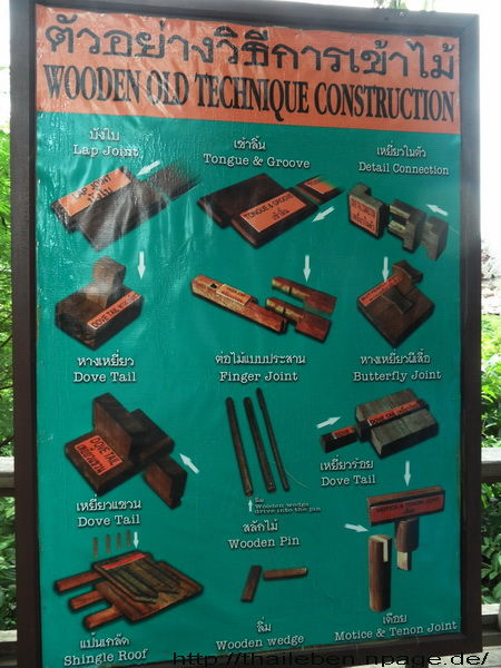 Plakat alte Holztechnik