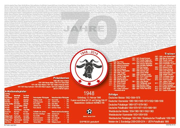 70 Jahre FC Köln