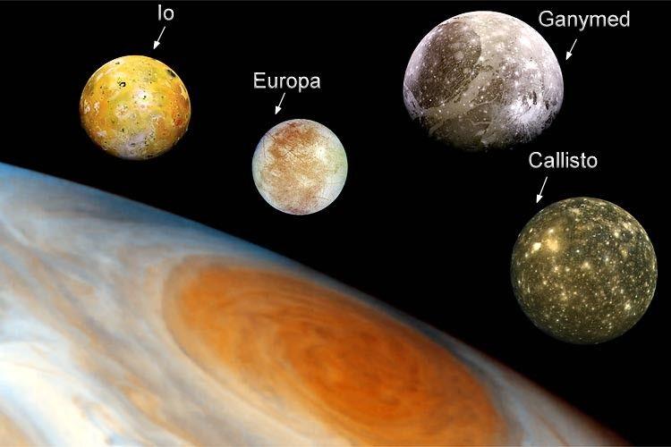Monde Von Jupiter
