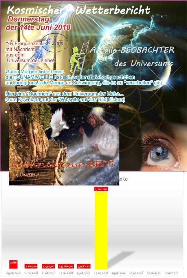 http://file1.hpage.com/008391/45/bilder/140618heut.jpg