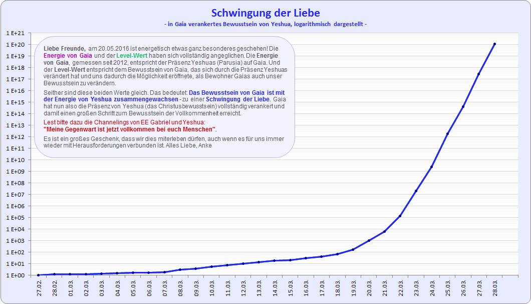 Atemberaubend Wie Man Ein Schematisches Diagramm Liest Ideen - Die ...
