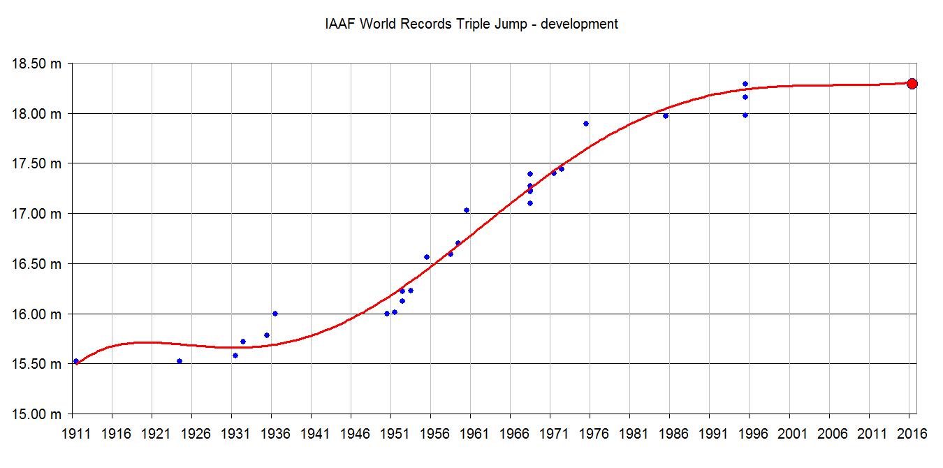 development_triple_jump.png