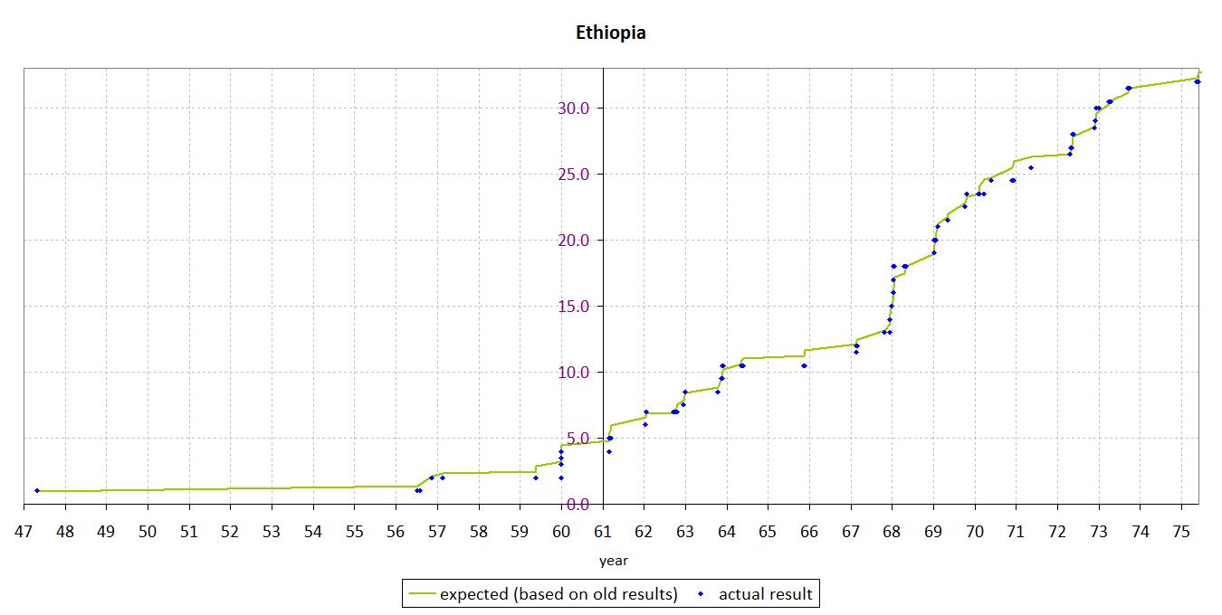 ethiopia_-75.png