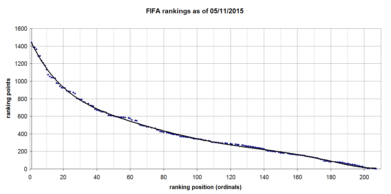 ranking_as_of_11-2015.png