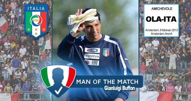 Man of the Match, Gigi Buffon