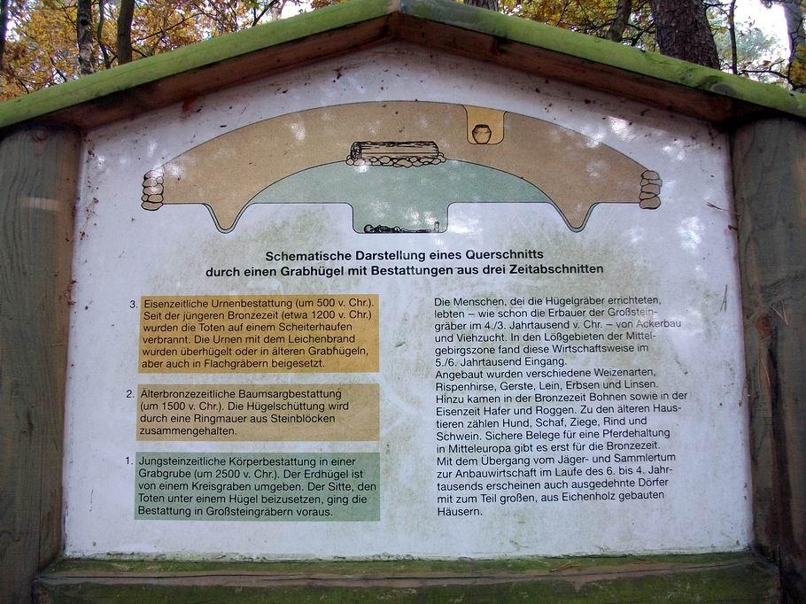 Wallenhorst - Schrifttafel zum Hügelgrab